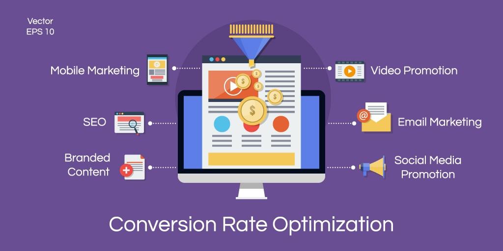 CRO - Ottimizzare il tasso di conversione