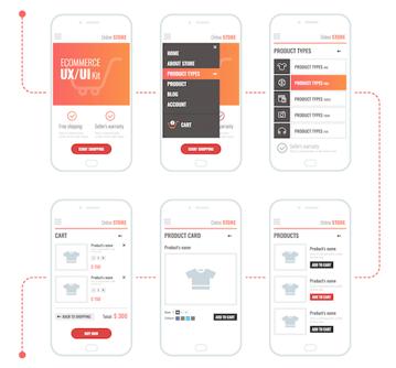 crescita sito e commerce con la SEO e UX