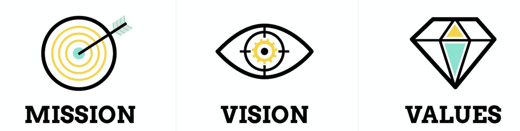 comunicare valori aziendali - logo aziendale