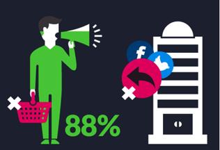 social strategy e social e-commerce