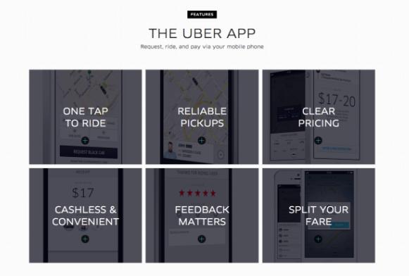 Web Design Uber