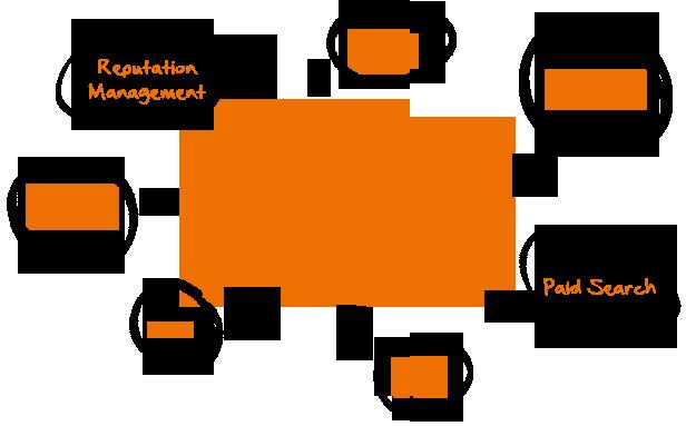 tecniche di marketing inbound outbound