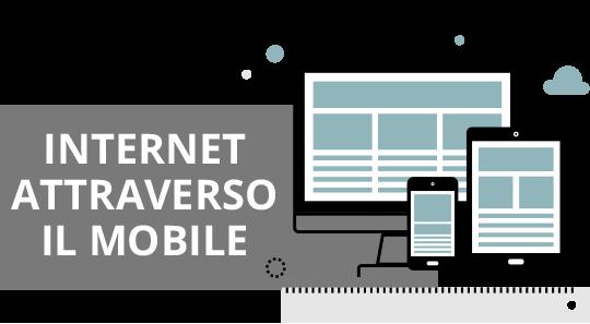 agenzia di marketing digitale per il mobile