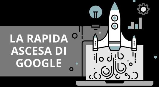 Digital marketing - La rapida ascesa di Google