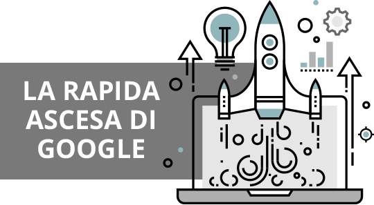 Digital marketing - La rapida ascesa di Google