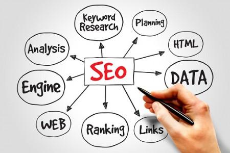 Per un buon Posizionamento sito web occorre un seo specialist