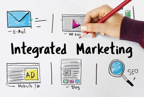il piano di marketing deve prevedere diversi strumenti.