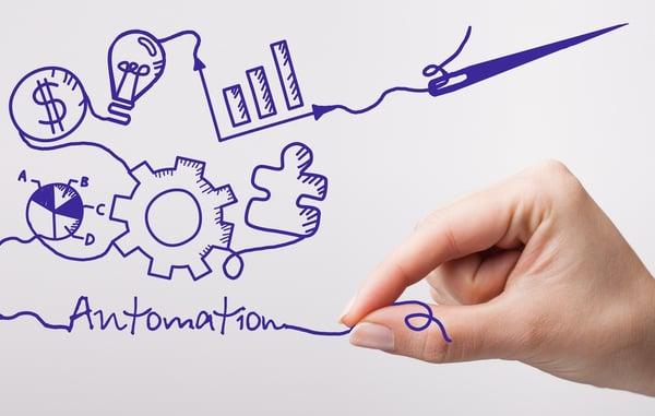 Benefici della Marketing Automation. Cos'è e come funziona